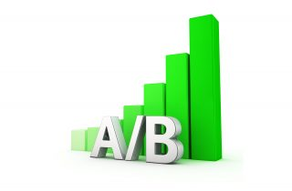 A/B Graph representing concept testing and incremental product innovation